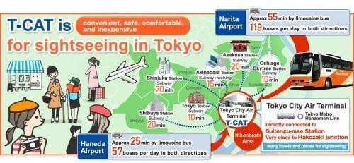 Cr: www.tcat-hakozaki.com